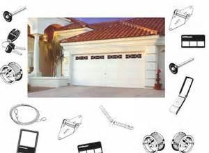 GARAGE DOOR PROBLEM?? OR NEED TO REPLACE THE GARAGE DOOR??(619) 861-5990